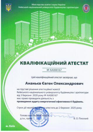Сертификат энергоаудит