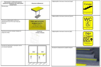 Требования ГСН об инклюзивности зданий и помещений для МГН