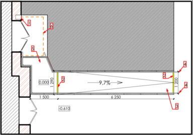 Схема обеспечения доступности помещения для инвалидов